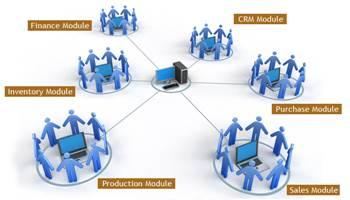 ERP - Kurumsal Kaynak Planlaması