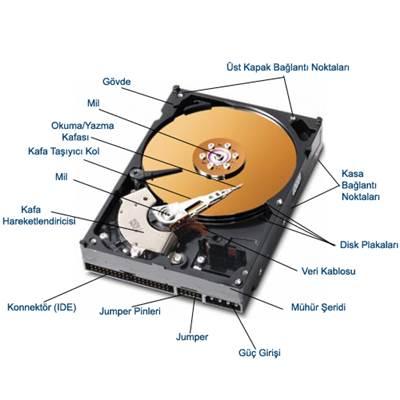 Hard disk hdd nedir hard disk sabit disk ne demektir anlamı