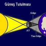 Güneş Tutulması Nedir? Güneş Tutulması Ne Demektir? Anlamı