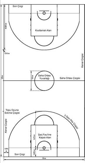 basketbol_sahası