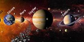Gezegenlerin İsimleri ve Gezegenlerin Sıralanması Nasıl? Resimli Anlatım