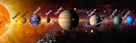 gezegenlerin sıralanışı