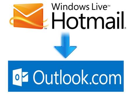 hotmail outlook unutulan şifre