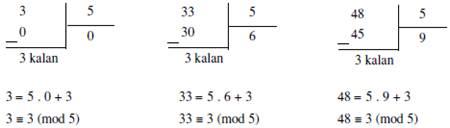 modüler-aritmetik