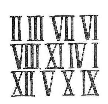 roma rakamı