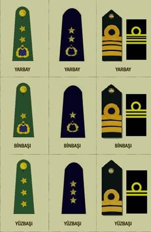 askeri rütbeler-4