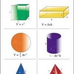 Hacim Hesaplaması Nasıl Yapılır? Küp, Silindir, Küre, Piramit Gibi Şekillerin Hacim Formülleri
