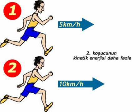 kinetik-enerji-potansiyel-enerji