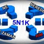 5N 1K Anlamı Nedir? Ne Demektir? Açılımı ve Yönetim Analizindeki Teknik Açıklaması