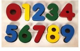 Matematikte Bölünebilme Kuralları Nedir? Bir Sayının Bölünebilmesi İçin Gerekli Şartlar
