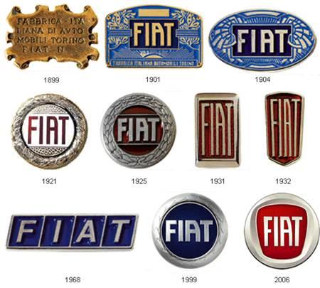 Fiat Logoları