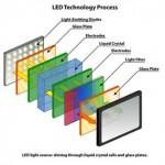 LED Teknolojisi Nedir? LED TV Nedir?
