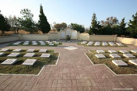 Çanakkale Şehitlerimizi Saygıyla Anıyoruz