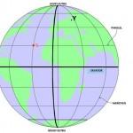Ekvator Nedir? Ekvator Ne Demektir? Anlamı