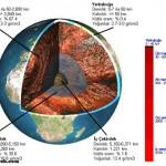 Jeoloji Nedir? Jeoloji Ne Demektir? Anlamı