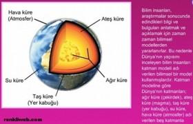 Pirosfer Nedir? Ateş Küre Ne Demektir? Pirosfer Yapısı ve Özellikleri