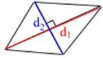 Eşkenar dörtgen alan formülü
