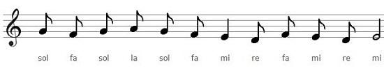 Bak Postacı Geliyor Melodika Notaları