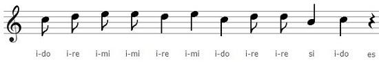 Bilmem Şu Feleğin Bende Nesi Var Melodika Notaları